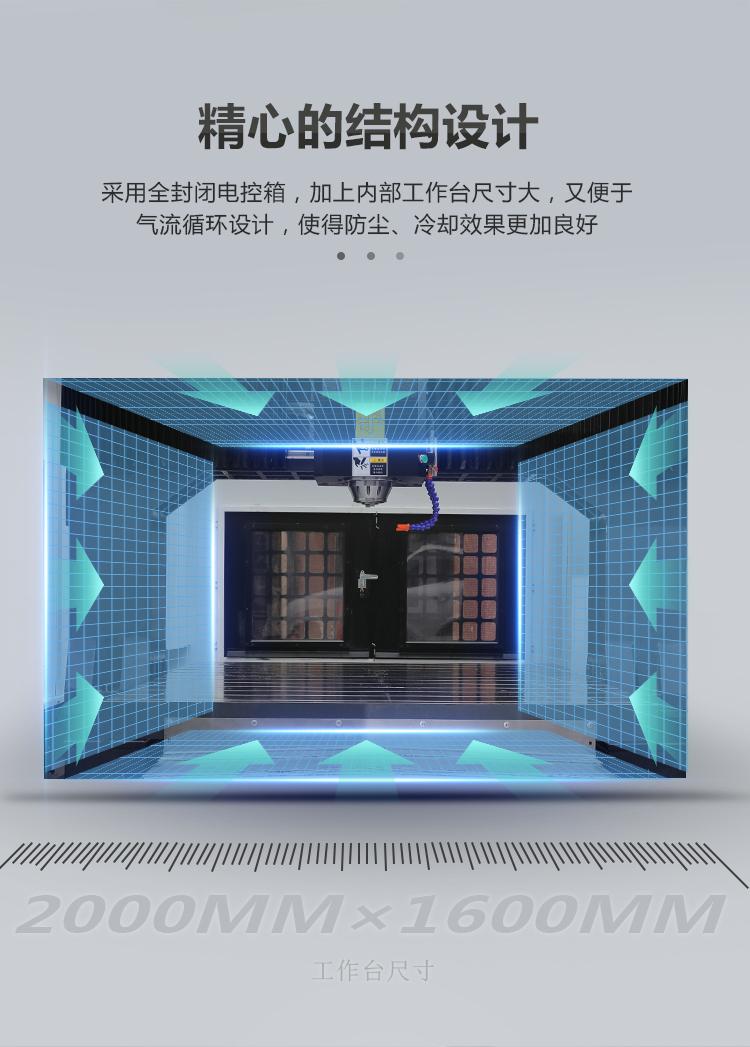大行程雕铣机结构设计