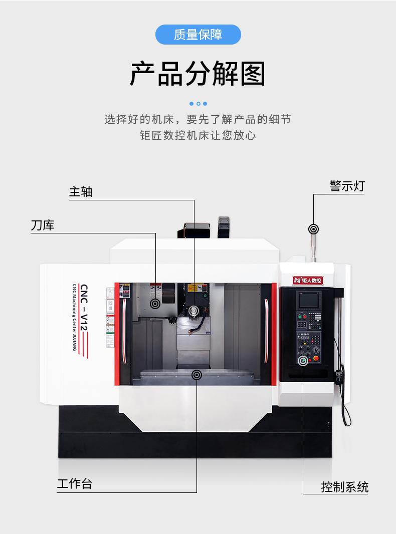 V12高速型材加工中心分解
