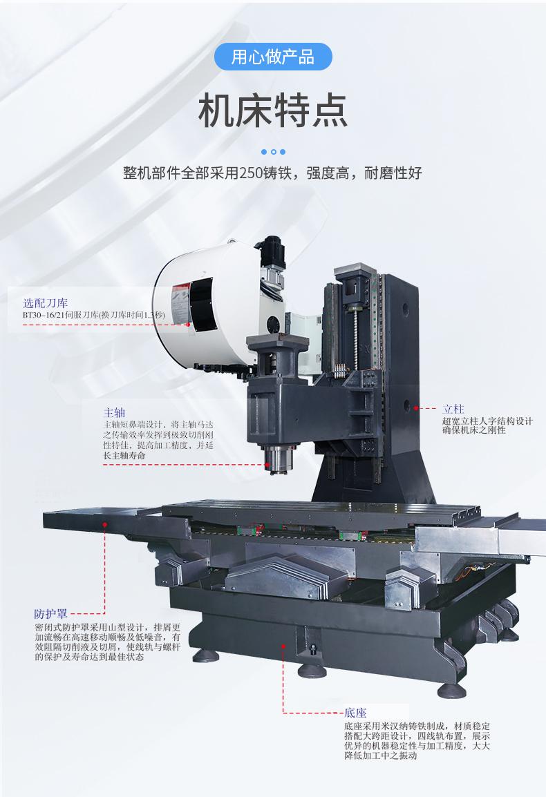 V12高速型材加工中心光机特点